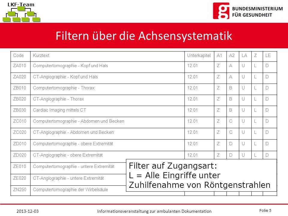 Filtern über die Achsensystematik