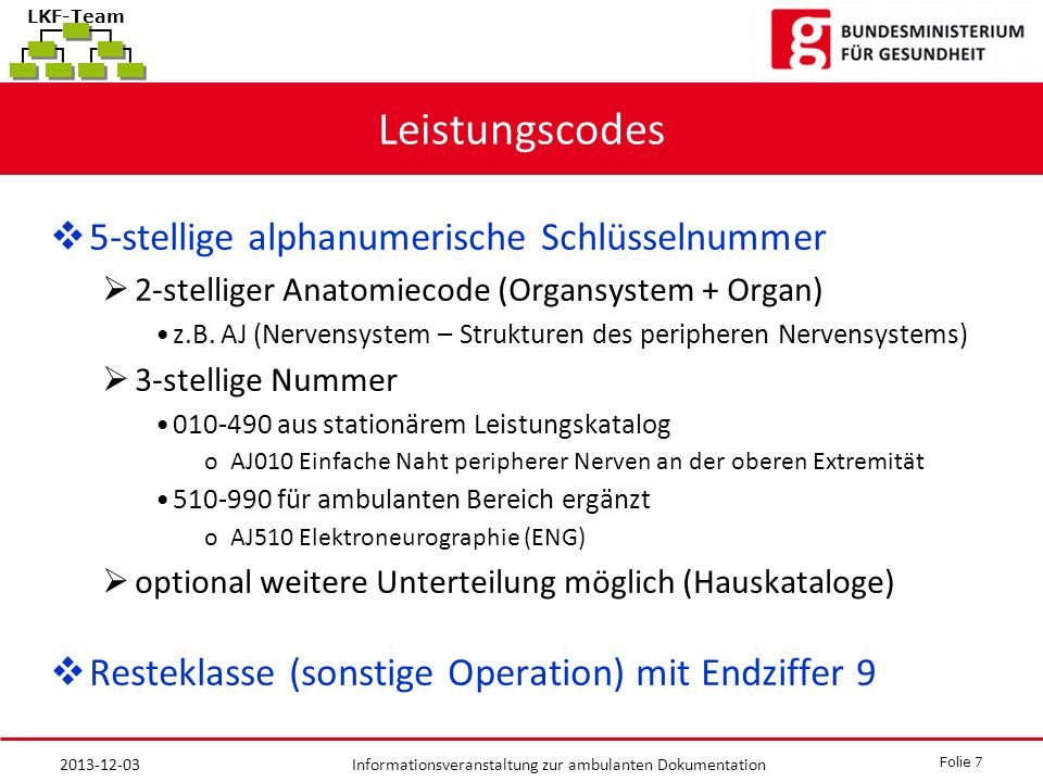 Leistungscodes 5-stellige alphanumerische Schlüsselnummer
