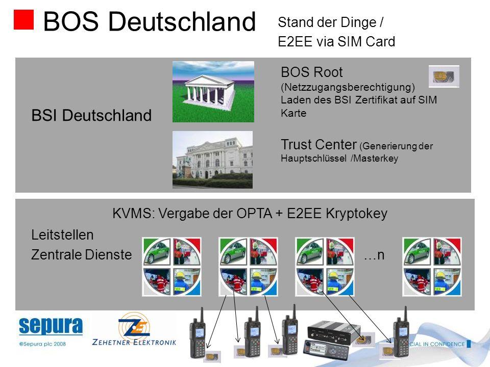 BOS Deutschland BSI Deutschland Stand der Dinge / E2EE via SIM Card