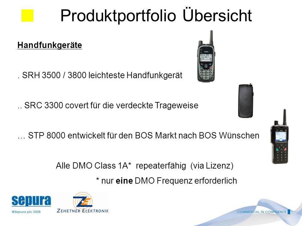 Produktportfolio Übersicht