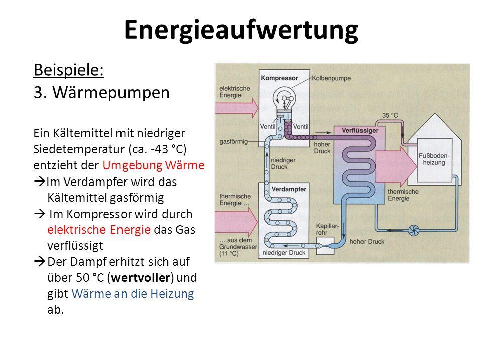 Energieaufwertung Beispiele: 3. Wärmepumpen