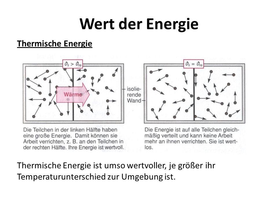 Wert der Energie Thermische Energie