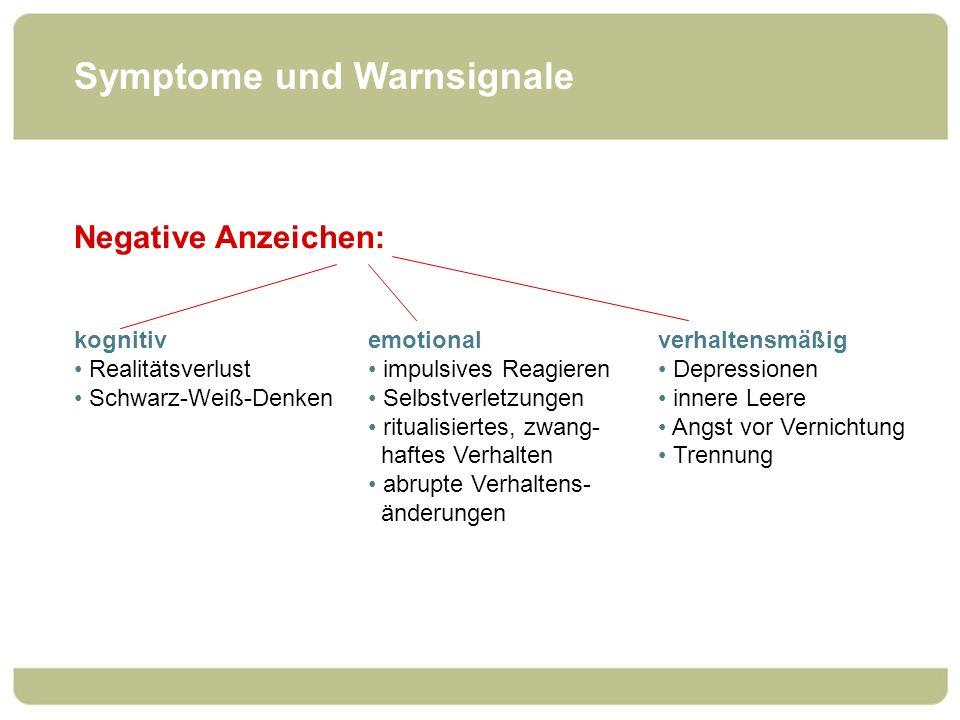 Symptome und Warnsignale