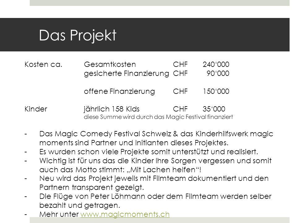 Das Projekt Kosten ca. Gesamtkosten CHF 240'000