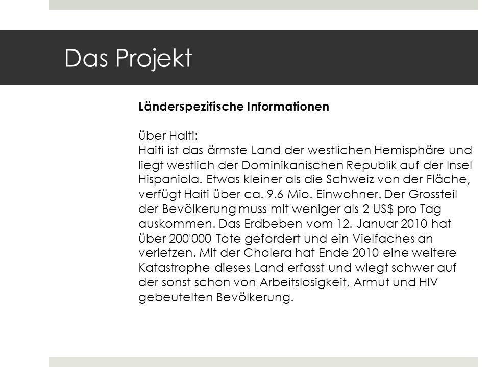 Das Projekt Länderspezifische Informationen über Haiti: