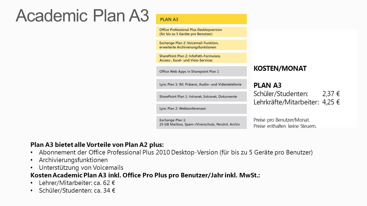 Academic Plan A3 KOSTEN/MONAT PLAN A3 Schüler/Studenten: 2,37 €