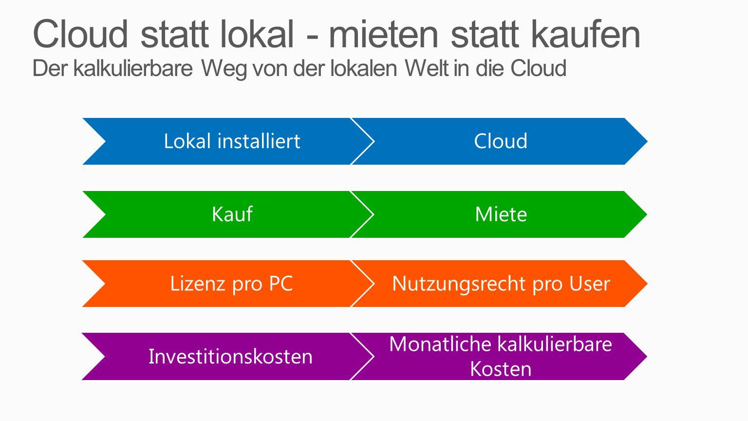 Cloud statt lokal - mieten statt kaufen Der kalkulierbare Weg von der lokalen Welt in die Cloud