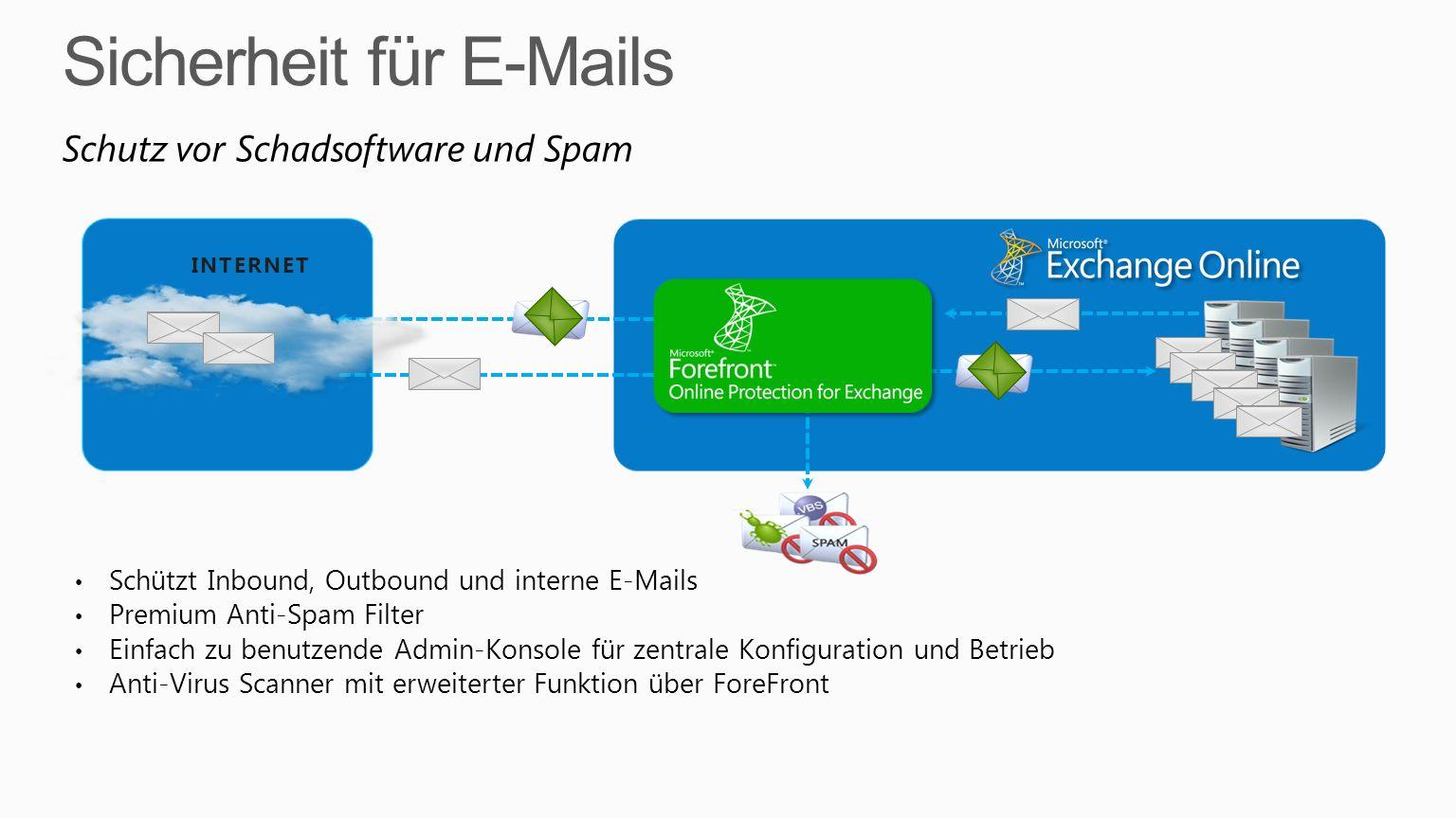 Sicherheit für E-Mails