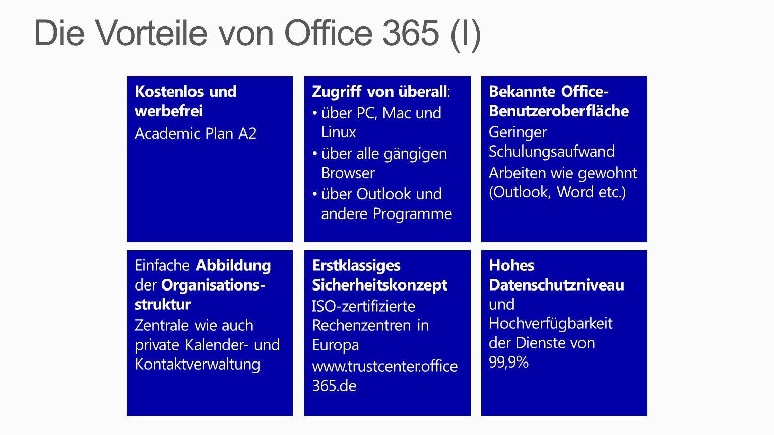 Die Vorteile von Office 365 (I)
