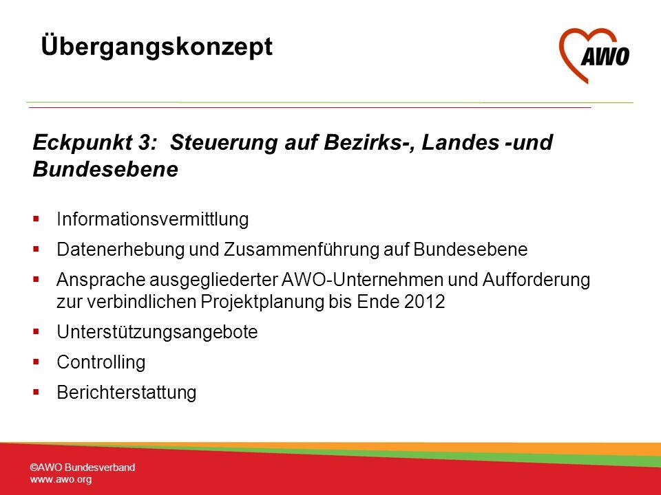 Übergangskonzept Eckpunkt 3: Steuerung auf Bezirks-, Landes -und Bundesebene. Informationsvermittlung.
