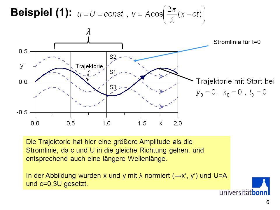 Beispiel (1): 𝜆. Stromlinie für t=0.