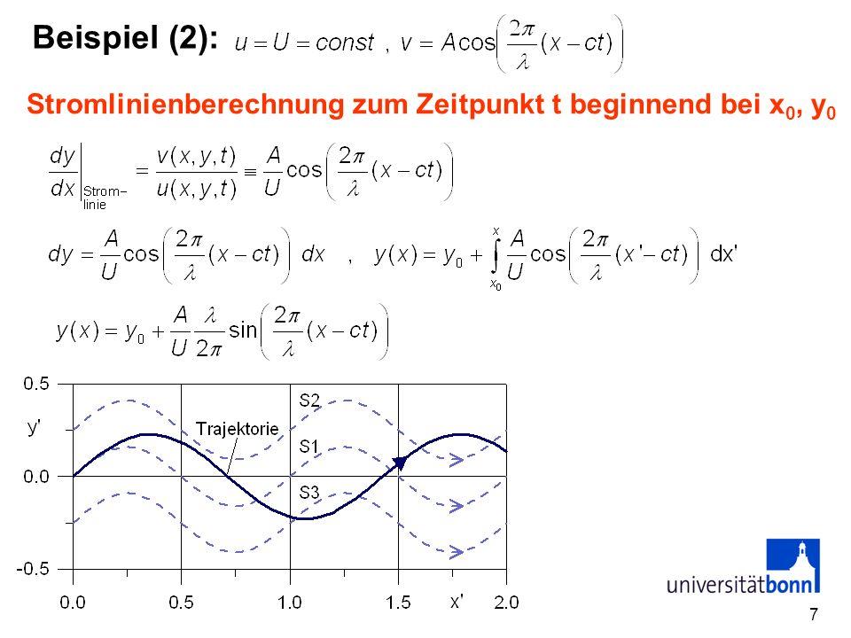 Beispiel (2): Stromlinienberechnung zum Zeitpunkt t beginnend bei x0, y0