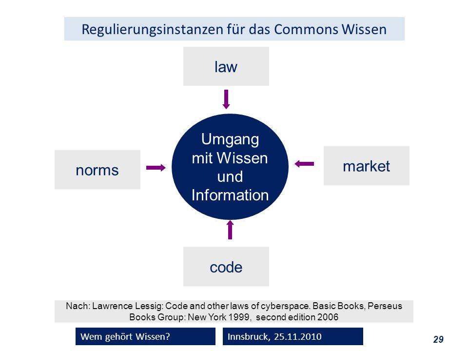Regulierungsinstanzen für das Commons Wissen