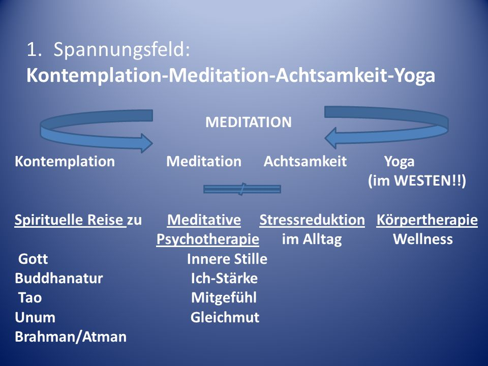 Kontemplation-Meditation-Achtsamkeit-Yoga