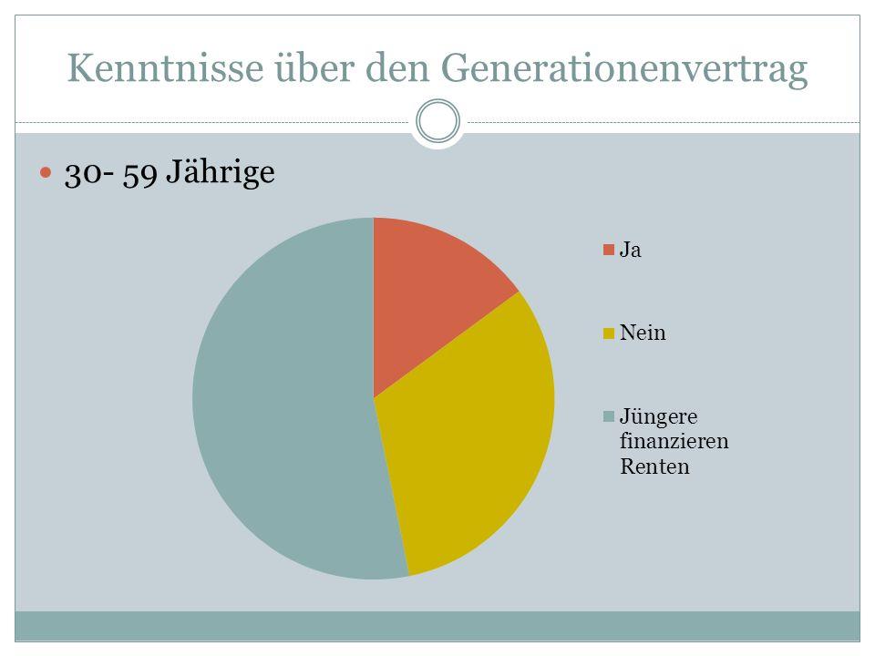 Kenntnisse über den Generationenvertrag