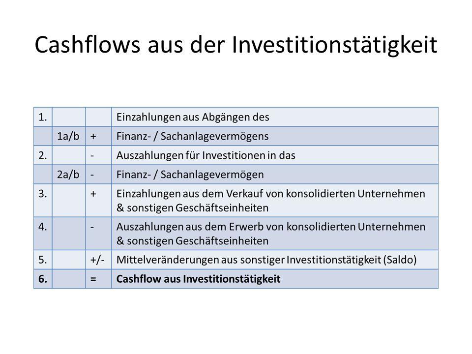 Cashflows aus der Investitionstätigkeit