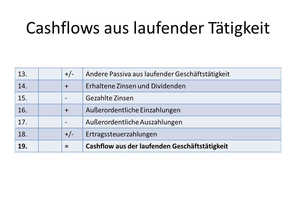Cashflows aus laufender Tätigkeit