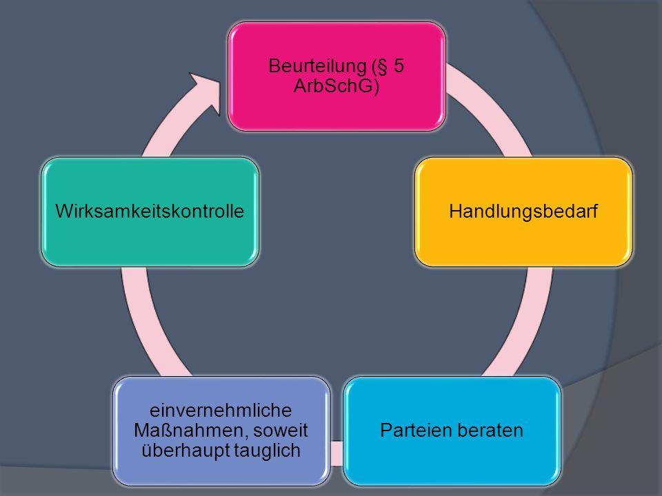 Beurteilung (§ 5 ArbSchG) Handlungsbedarf Parteien beraten