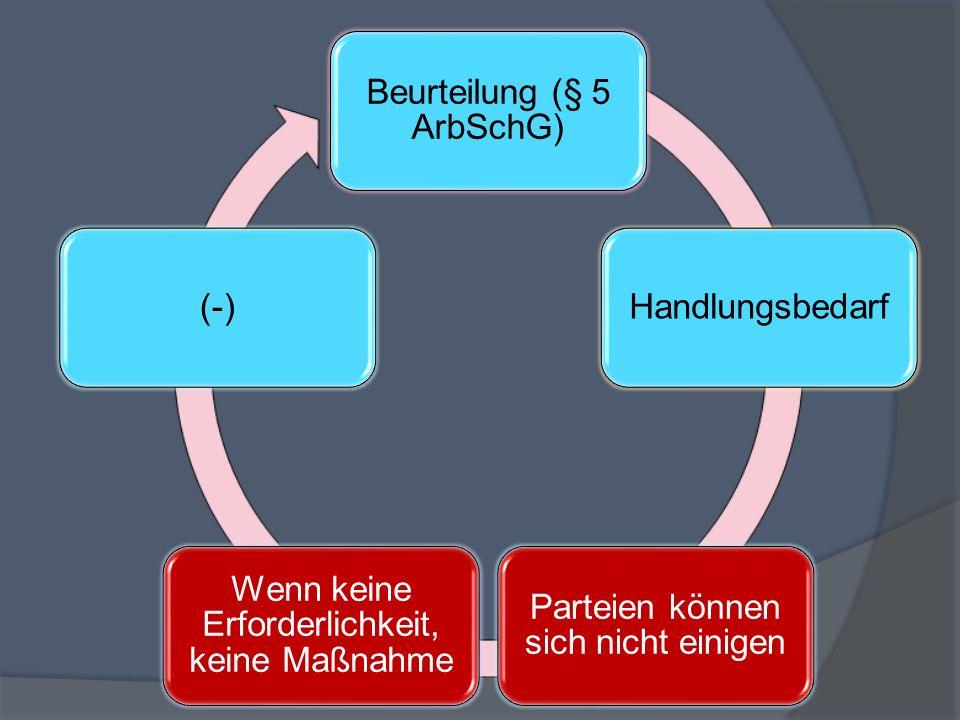 Beurteilung (§ 5 ArbSchG) Handlungsbedarf
