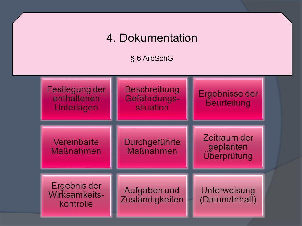 4. Dokumentation § 6 ArbSchG Festlegung der enthaltenen Unterlagen