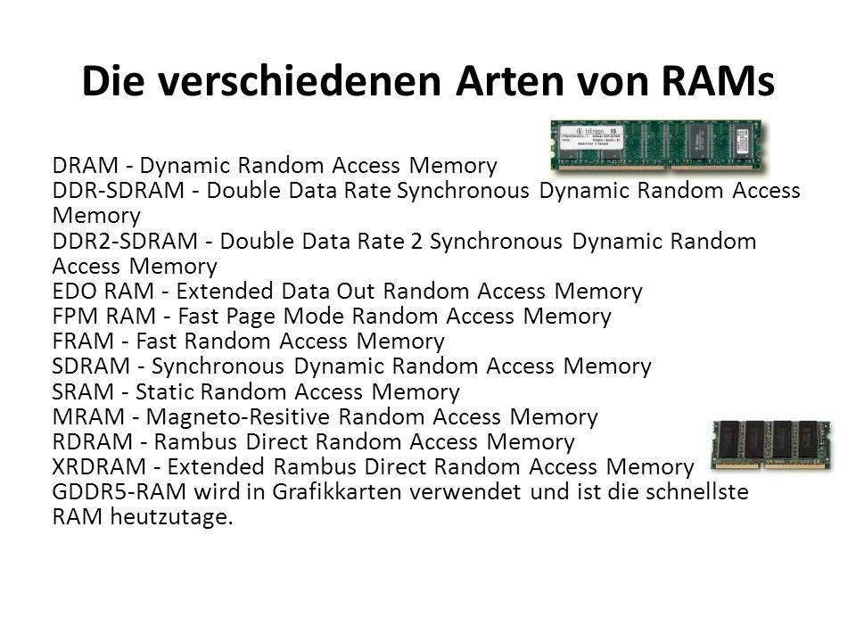 Die verschiedenen Arten von RAMs