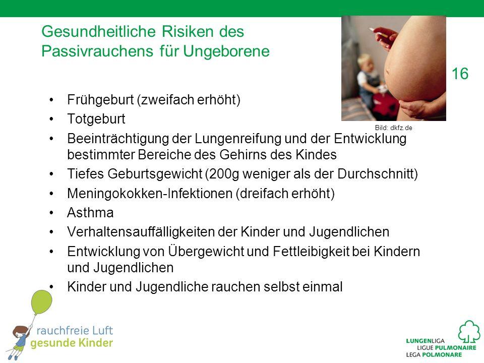 Gesundheitliche Risiken des Passivrauchens für Ungeborene
