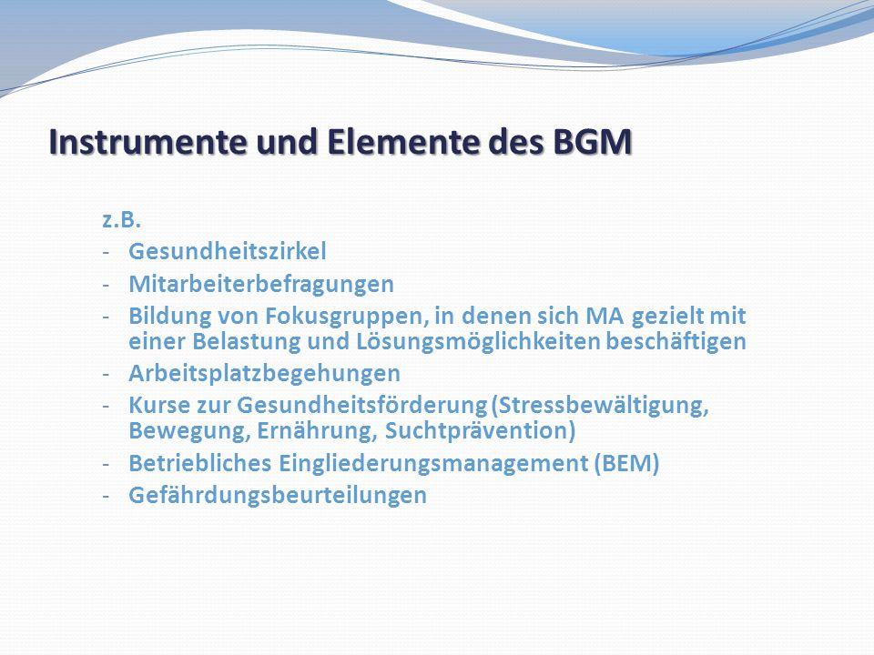 Instrumente und Elemente des BGM