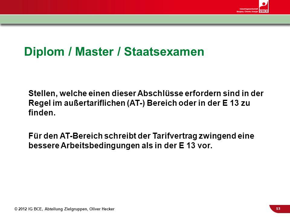 Diplom / Master / Staatsexamen