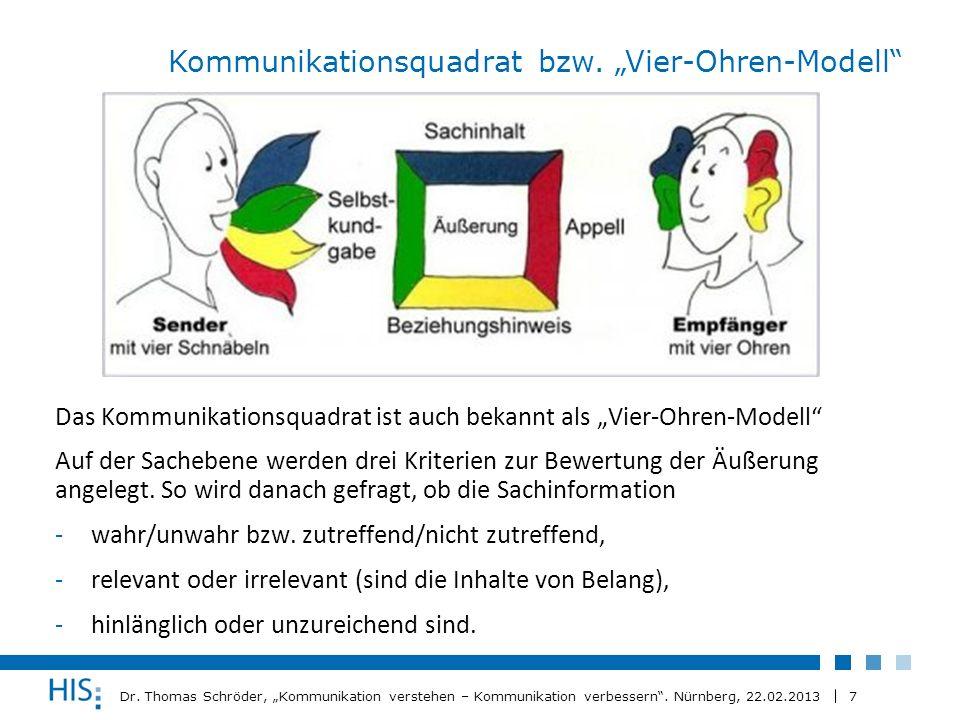 "Kommunikationsquadrat bzw. ""Vier-Ohren-Modell"