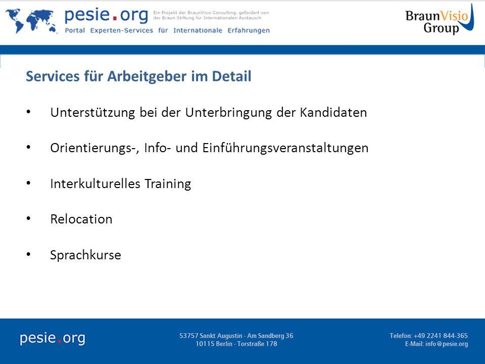 Services für Arbeitgeber im Detail