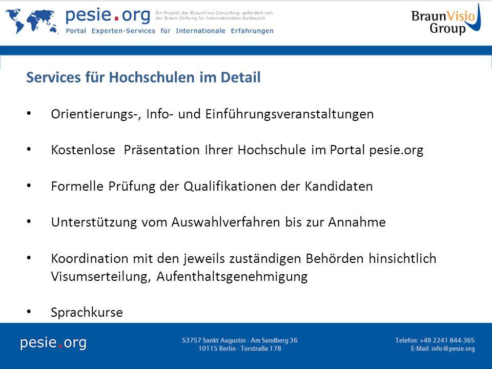 Services für Hochschulen im Detail