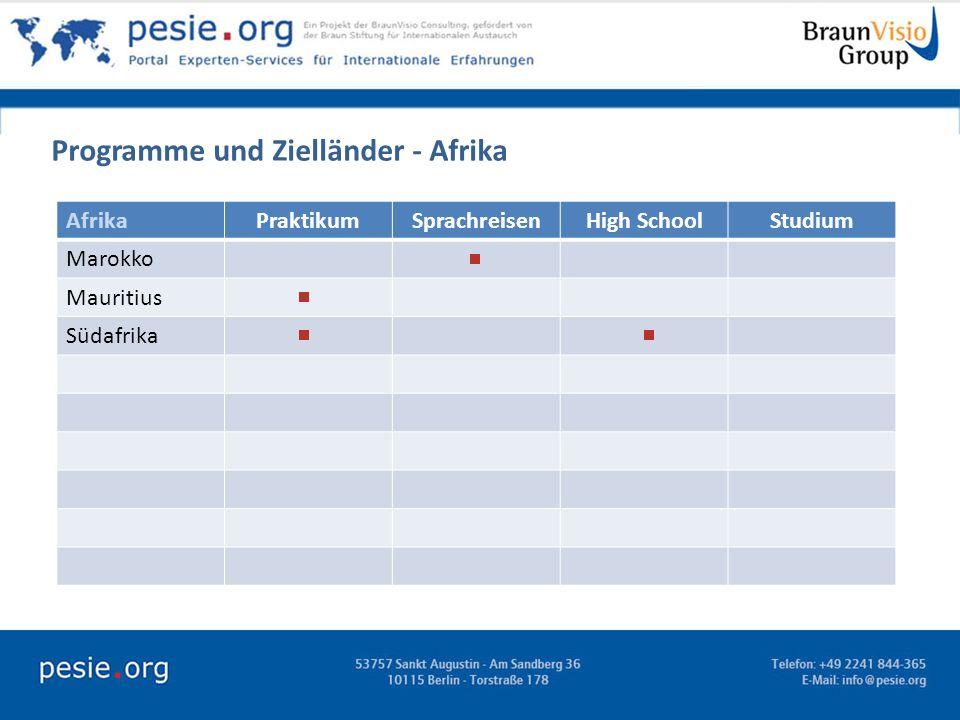 Programme und Zielländer - Afrika