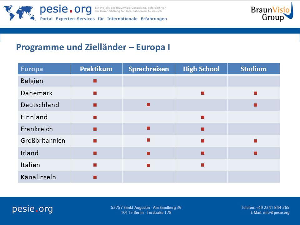 Programme und Zielländer – Europa I