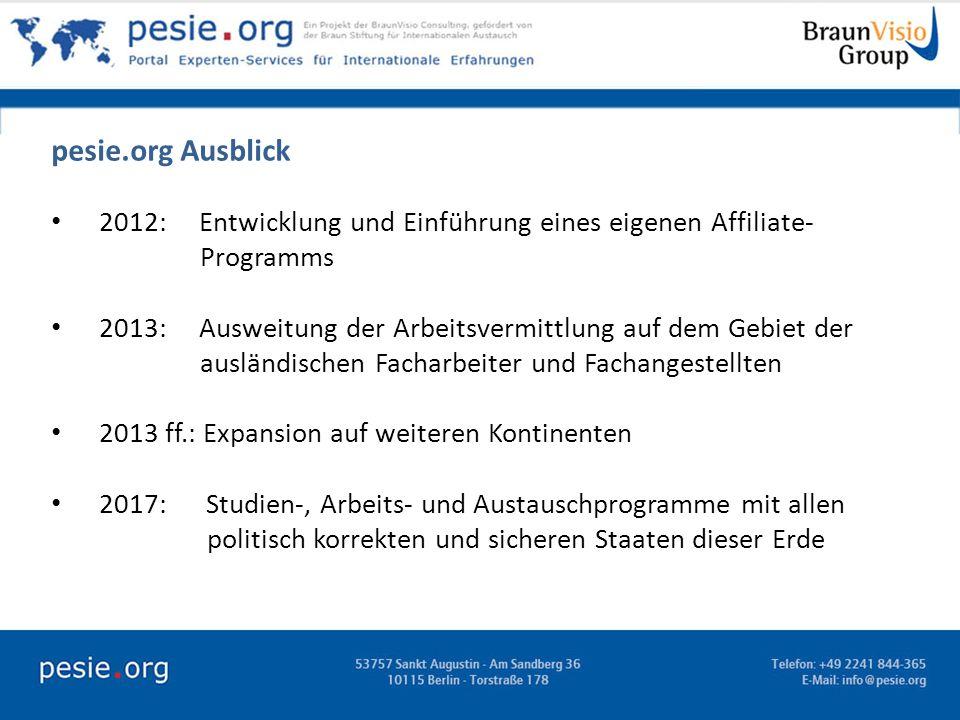 pesie.org Ausblick 2012: Entwicklung und Einführung eines eigenen Affiliate- Programms.