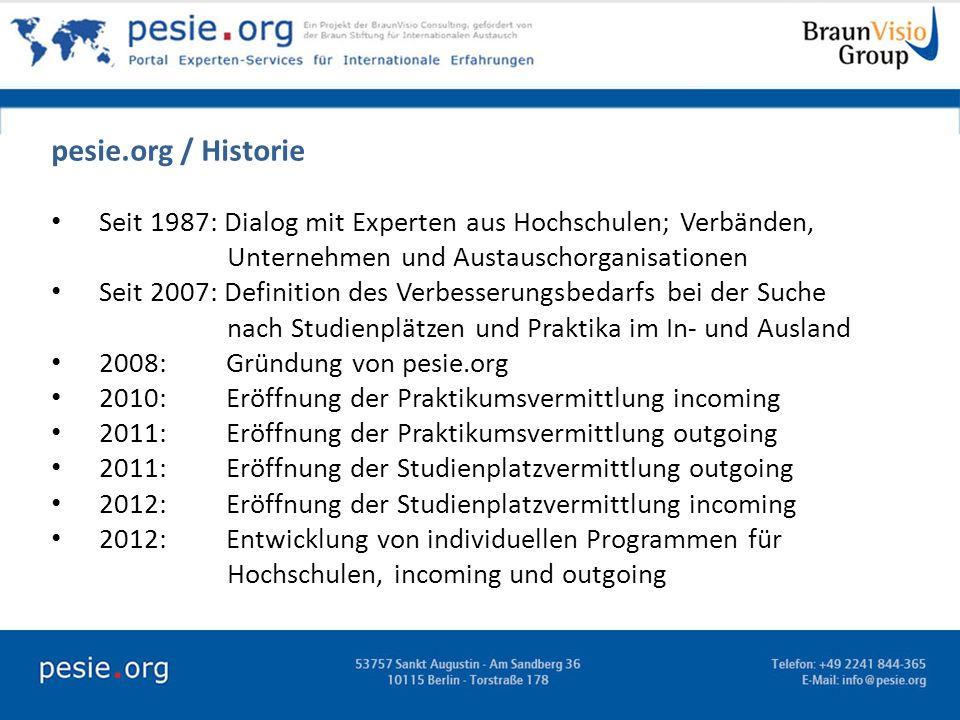 pesie.org / Historie Seit 1987: Dialog mit Experten aus Hochschulen; Verbänden, Unternehmen und Austauschorganisationen.