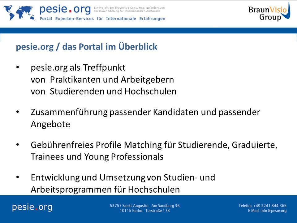pesie.org / das Portal im Überblick