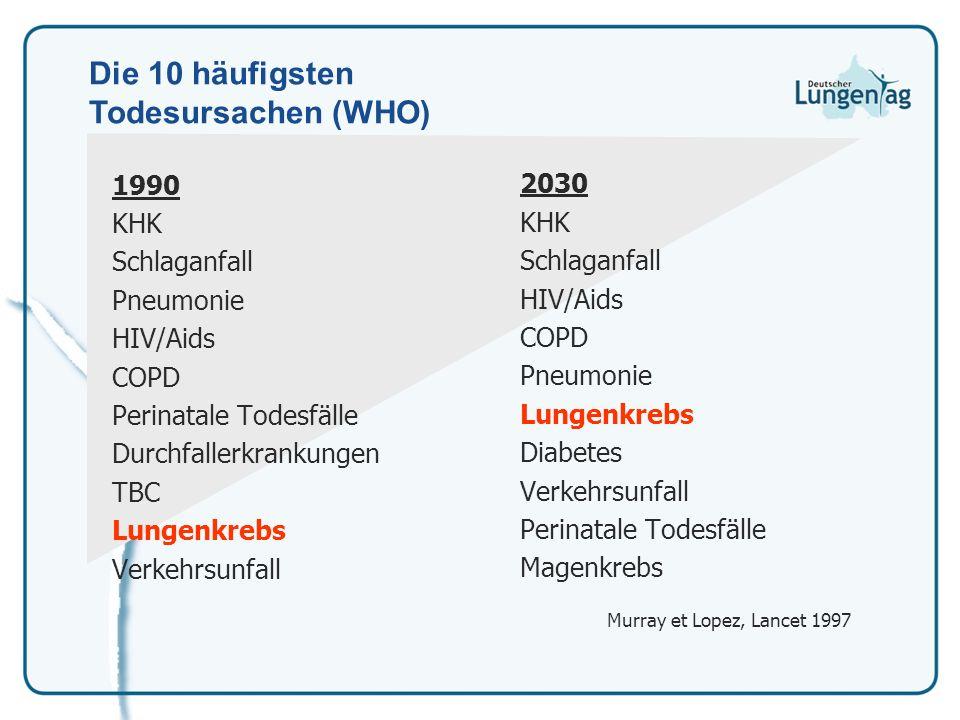 Die 10 häufigsten Todesursachen (WHO)