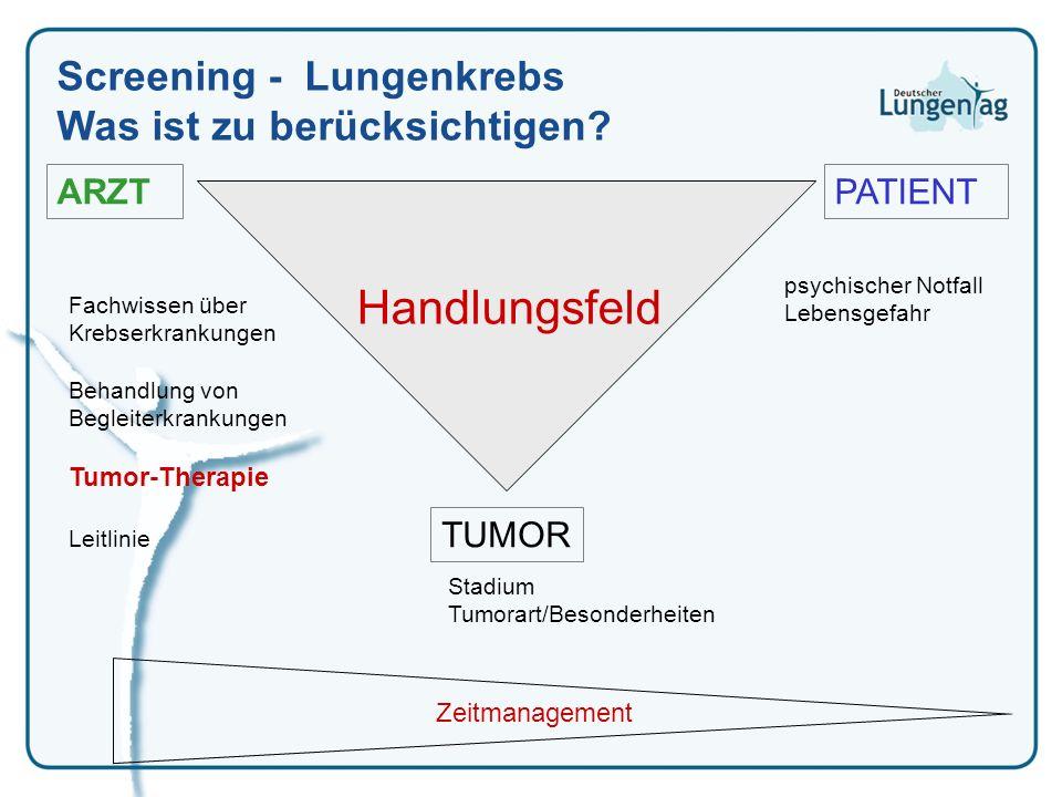Handlungsfeld Screening - Lungenkrebs Was ist zu berücksichtigen ARZT