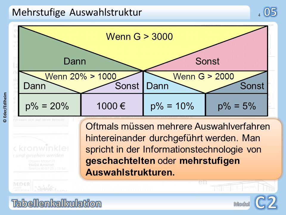 Der Kunde kann wählen: Mehrstufige Auswahlstruktur Dann Sonst p% = 20%