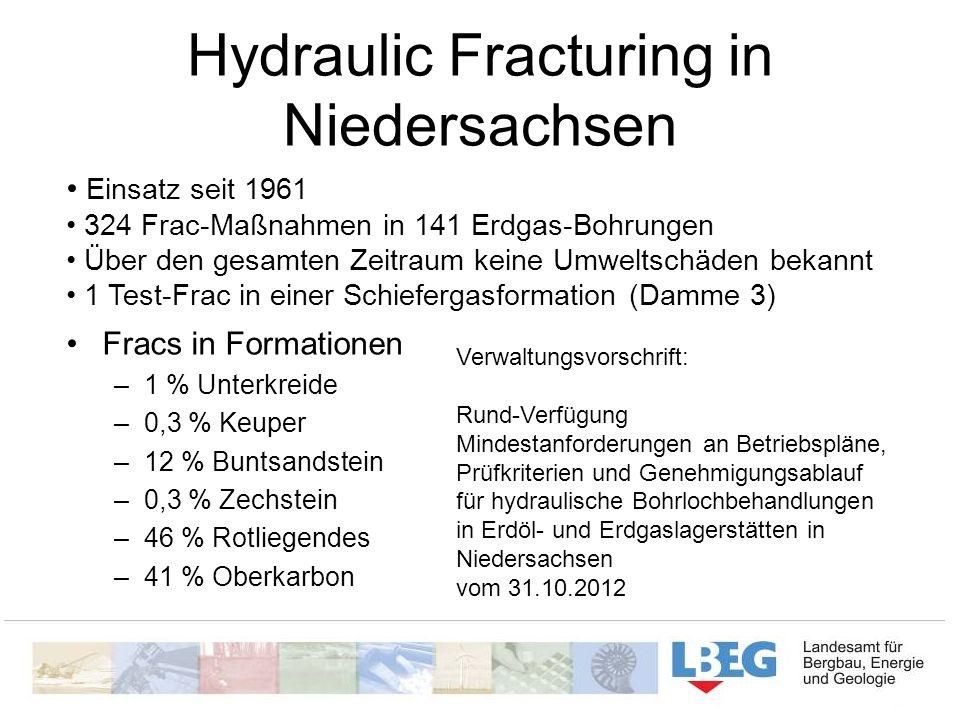 Hydraulic Fracturing in Niedersachsen