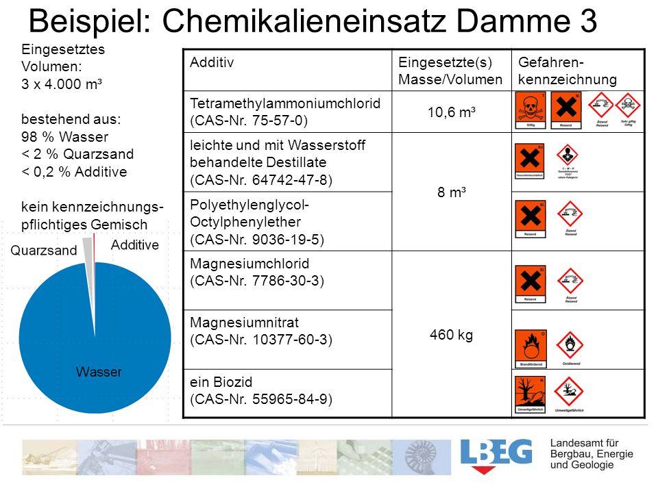 Beispiel: Chemikalieneinsatz Damme 3
