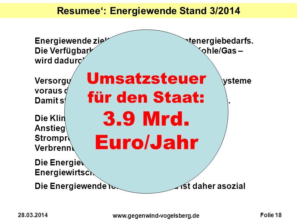 Resumee': Energiewende Stand 3/2014