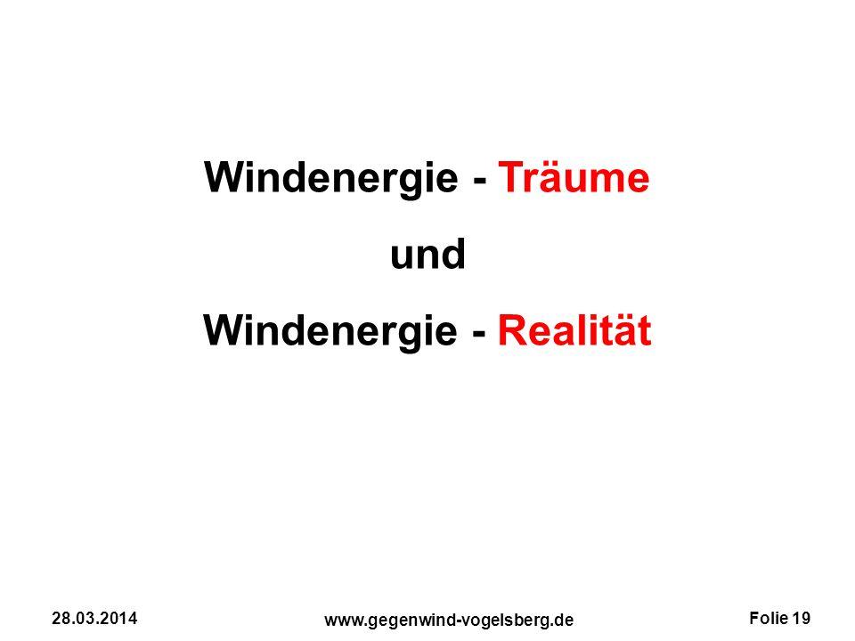 Windenergie - Realität