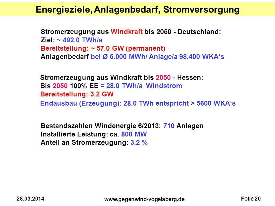 Energieziele, Anlagenbedarf, Stromversorgung