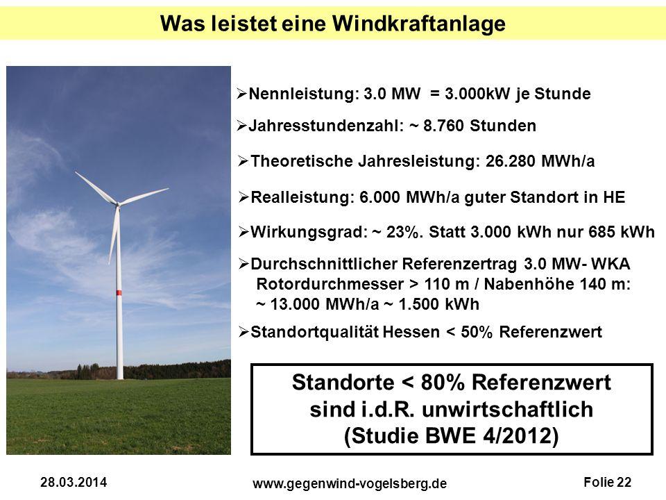 Was leistet eine Windkraftanlage