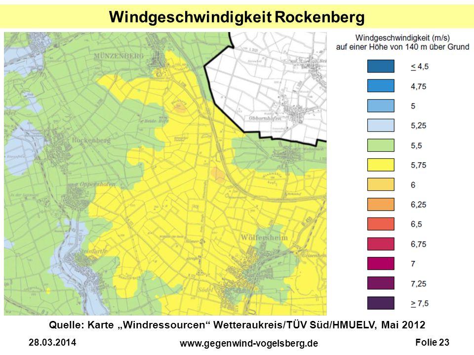 Windgeschwindigkeit Rockenberg