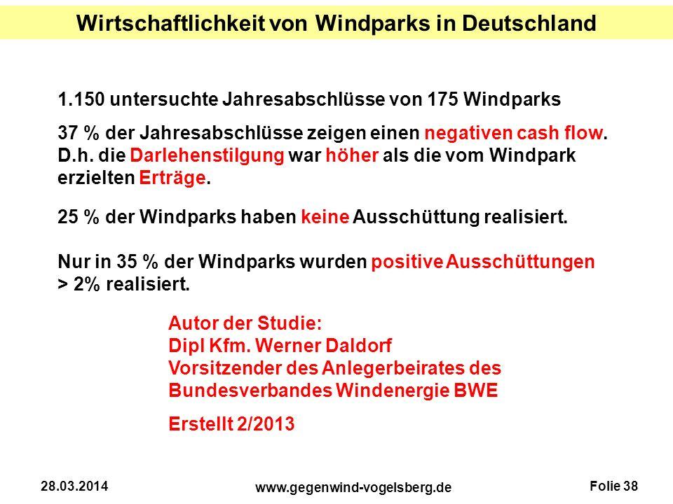 Wirtschaftlichkeit von Windparks in Deutschland