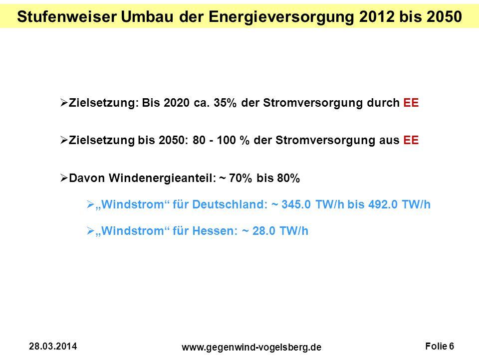 Stufenweiser Umbau der Energieversorgung 2012 bis 2050