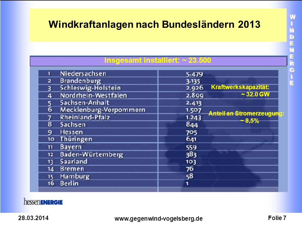 Windkraftanlagen nach Bundesländern 2013