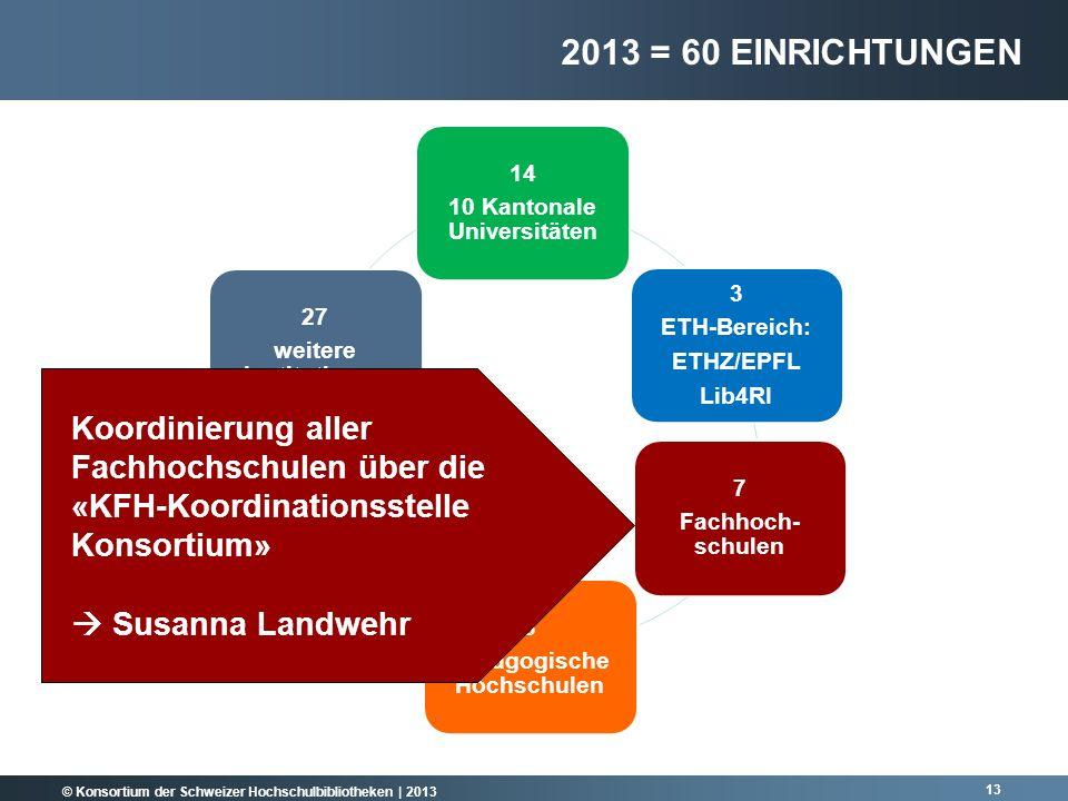 2013 = 60 Einrichtungen 14. 10 Kantonale Universitäten. 3. ETH-Bereich: ETHZ/EPFL. Lib4RI. 7.